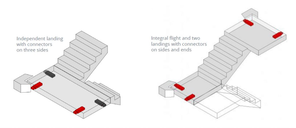 Stair elevations showing layout of 60P connectors (red) in combination with standard RVK or TSS connectors (grey)